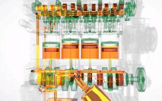 Система смазки двигателя – устройство, назначение, эксплуатация