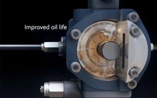 Mobil DTE 25: гидравлическая жидкость серии Mobil DTE™ 20