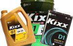 Моторное масло Кикс: преимущества и недостатки
