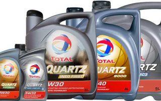 Самостоятельный подбор масла Total по марке автомобиля