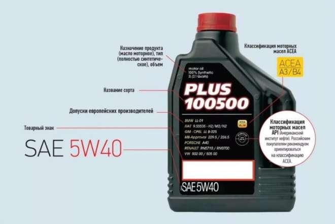 значение надписей на этикетке канистры с моторным маслом