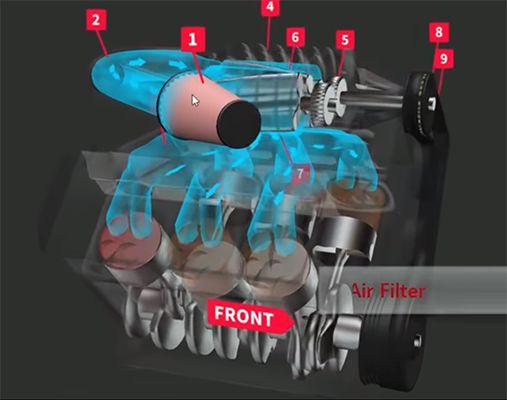 схема работы турбодизеля