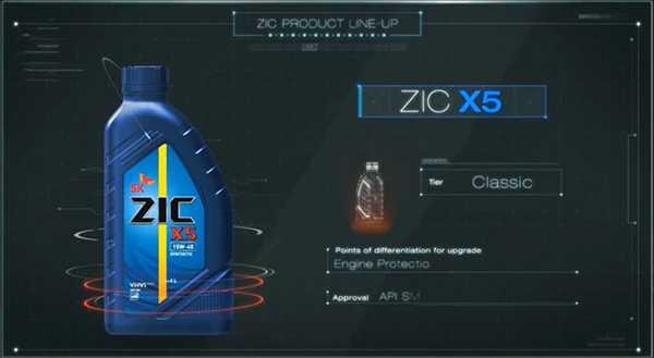 моторное масло zic X5