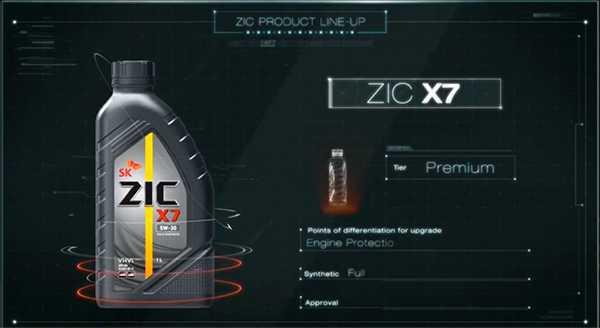 моторное масло zic X7