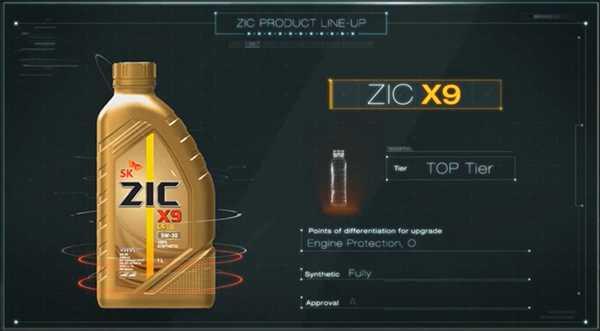 моторное масло zic X9