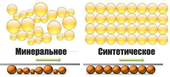 из минералки делают синтетику