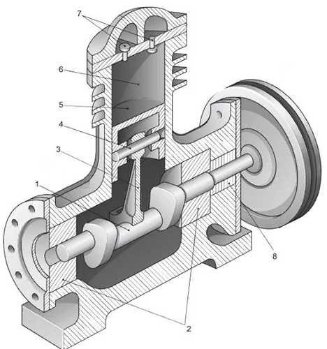 схема устройства воздушного компрессора