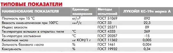 таблица технических параметров масла Лукойл