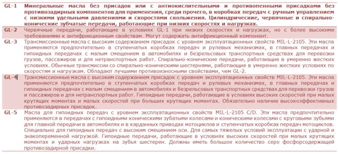 Классификация по API