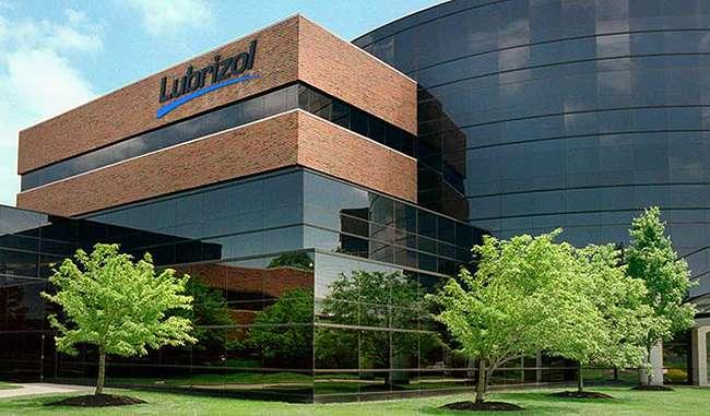 Лаборатория Lubrizol сегодня