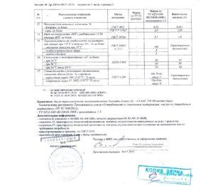 паспорт на масло Роснефть часть 2