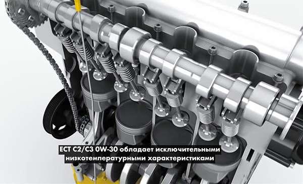 масло Шелл в работающем двигателе