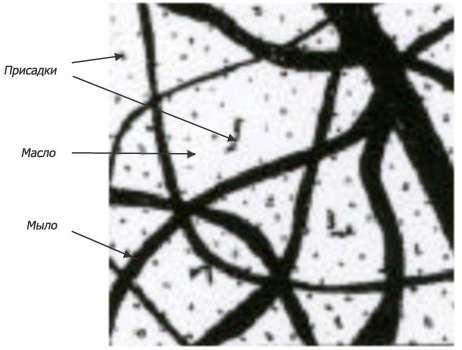 Консистентная смазка под микроскопом