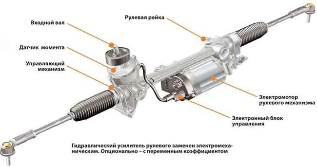 Электро усилитель рулевого механизма