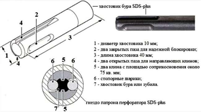 устройство SDS зажима