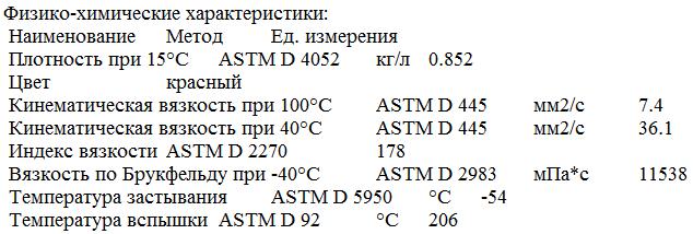 Основные характеристики atf petro canada