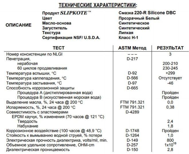 таблица испытаний SLIPKOTE 220-R DBC